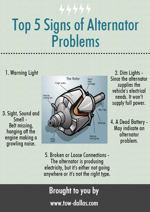 Alternator Problems Infographic
