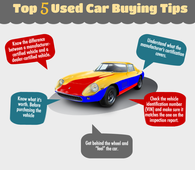 Used Car Top 5 Buying Tips